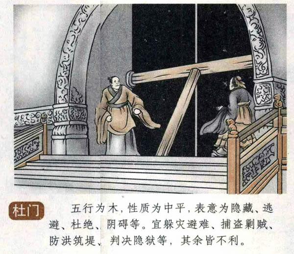 門 遁甲 八